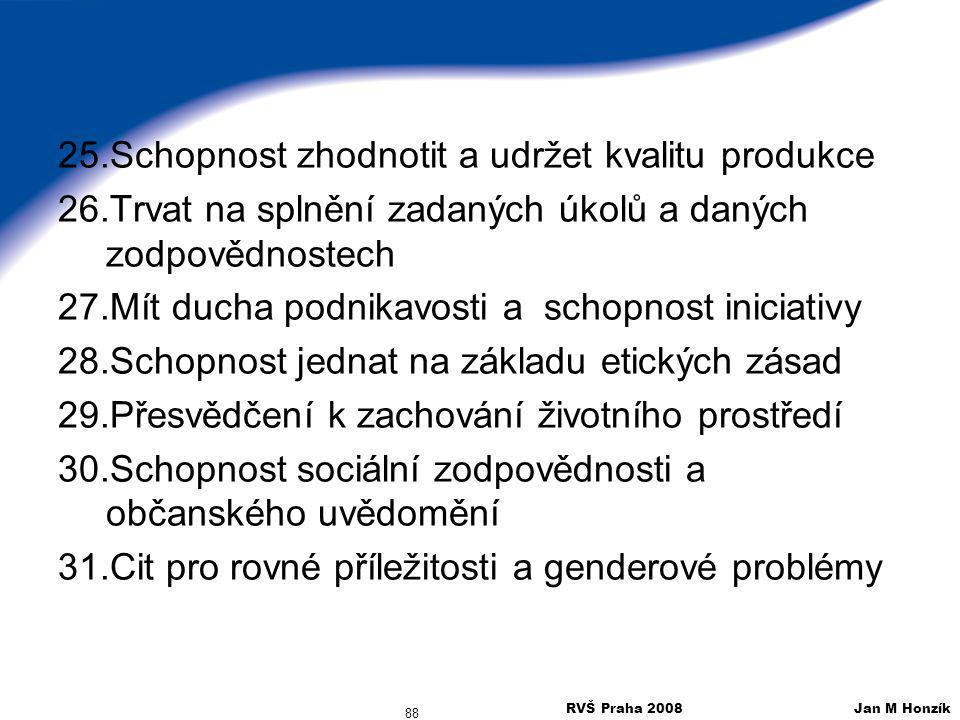 RVŠ Praha 2008 Jan M Honzík 88 25.Schopnost zhodnotit a udržet kvalitu produkce 26.Trvat na splnění zadaných úkolů a daných zodpovědnostech 27.Mít duc