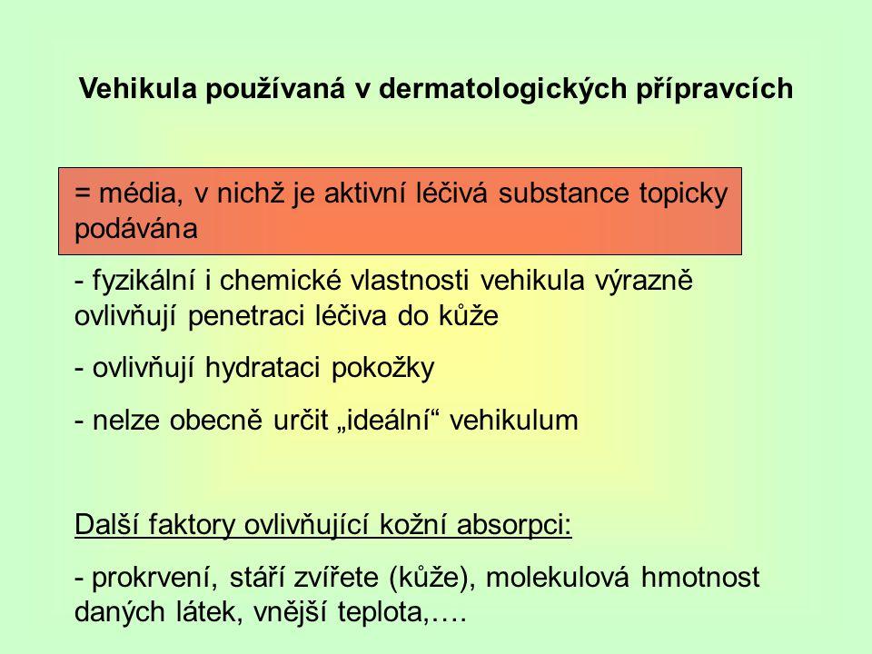 """Vehikula používaná v dermatologických přípravcích = média, v nichž je aktivní léčivá substance topicky podávána - fyzikální i chemické vlastnosti vehikula výrazně ovlivňují penetraci léčiva do kůže - ovlivňují hydrataci pokožky - nelze obecně určit """"ideální vehikulum Další faktory ovlivňující kožní absorpci: - prokrvení, stáří zvířete (kůže), molekulová hmotnost daných látek, vnější teplota,…."""