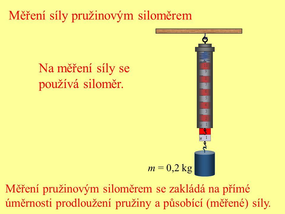 Měření síly pružinovým siloměrem m = 0,2 kg Na měření síly se používá siloměr. Měření pružinovým siloměrem se zakládá na přímé úměrnosti prodloužení p