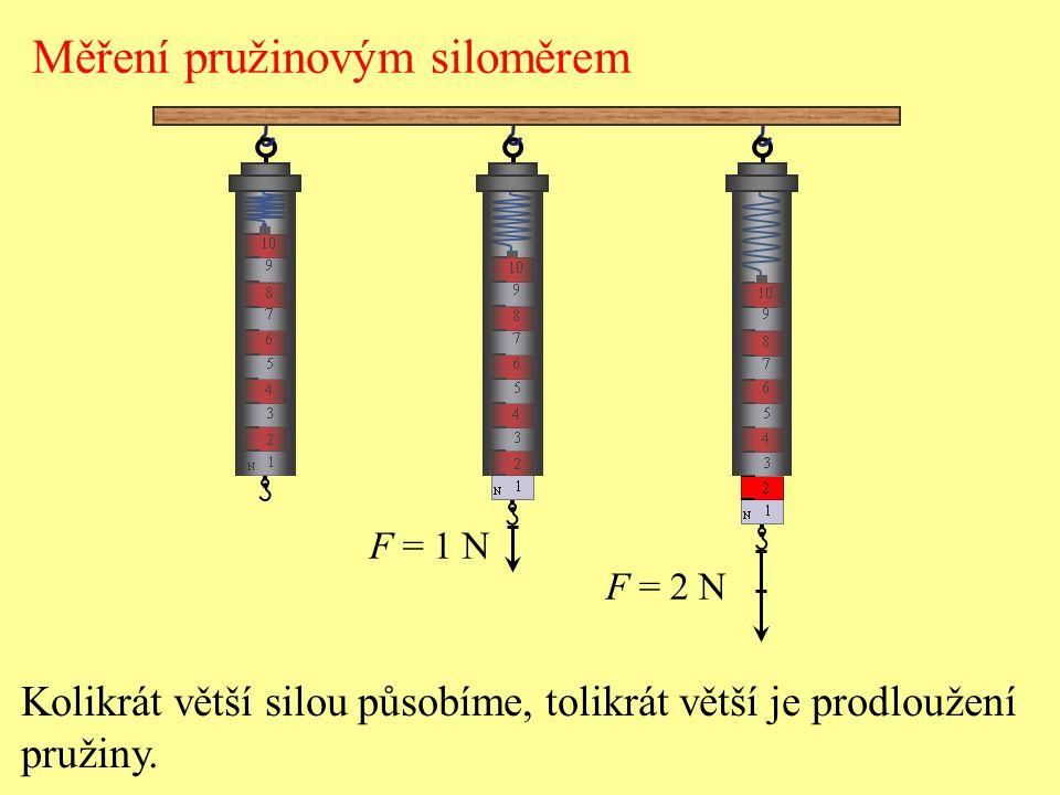 Měření pružinovým siloměrem F = 1 N F = 2 N Kolikrát větší silou působíme, tolikrát větší je prodloužení pružiny.