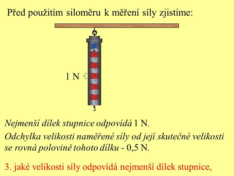 3. jaké velikosti síly odpovídá nejmenší dílek stupnice, Před použitím siloměru k měření síly zjistíme: 1 N Nejmenší dílek stupnice odpovídá 1 N. Odch