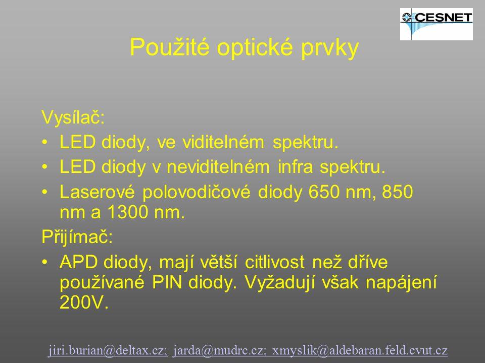 Vysílač: LED diody, ve viditelném spektru.LED diody v neviditelném infra spektru.