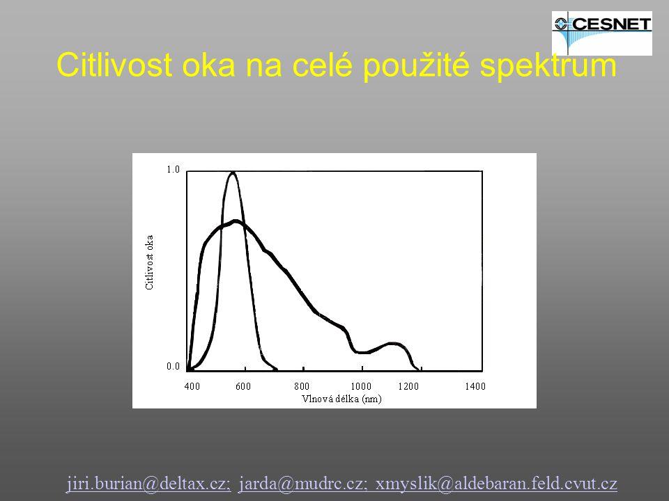 jiri.burian@deltax.cz;jiri.burian@deltax.cz; jarda@mudrc.cz; xmyslik@aldebaran.feld.cvut.czjarda@mudrc.cz; xmyslik@aldebaran.feld.cvut.cz Citlivost oka na celé použité spektrum