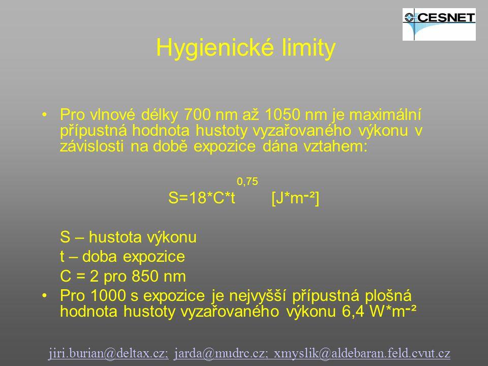Pro vlnové délky 700 nm až 1050 nm je maximální přípustná hodnota hustoty vyzařovaného výkonu v závislosti na době expozice dána vztahem: 0,75 S=18*C*t [J*m ־ ²] S – hustota výkonu t – doba expozice C = 2 pro 850 nm Pro 1000 s expozice je nejvyšší přípustná plošná hodnota hustoty vyzařovaného výkonu 6,4 W*m ־ ² jiri.burian@deltax.cz;jiri.burian@deltax.cz; jarda@mudrc.cz; xmyslik@aldebaran.feld.cvut.czjarda@mudrc.cz; xmyslik@aldebaran.feld.cvut.cz Hygienické limity