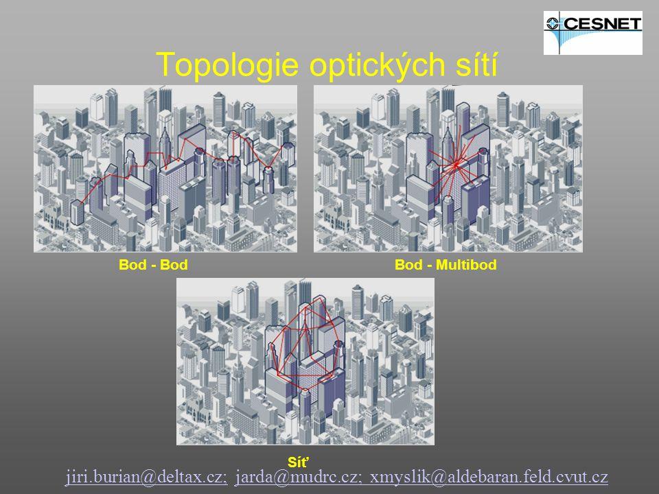 Optické pojítko při pohledu zvenčí z hlediska obsluhy: Přijímač.