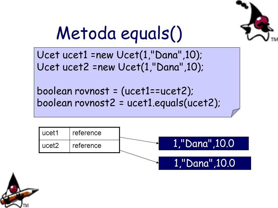 Metoda equals() ucet1reference ucet2reference Ucet ucet1 =new Ucet(1,