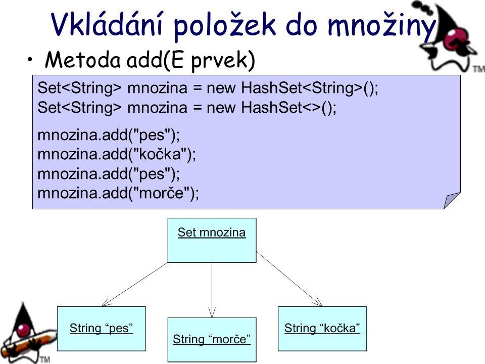 Vkládání položek do množiny Metoda add(E prvek) Set mnozina = new HashSet (); Set mnozina = new HashSet<>(); mnozina.add(