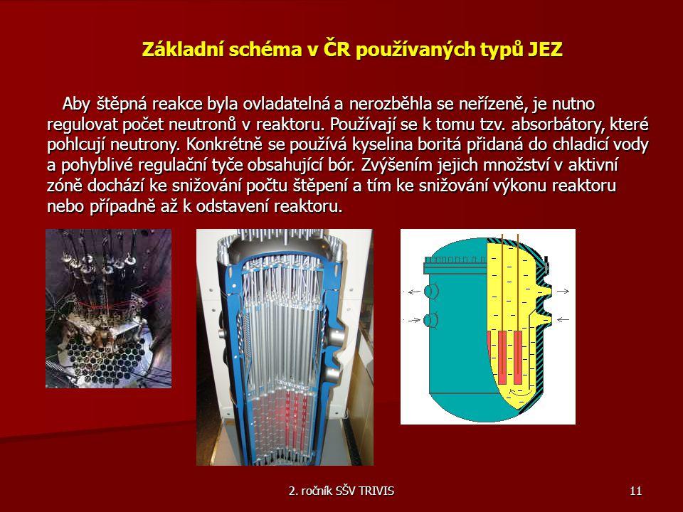 2. ročník SŠV TRIVIS 11 Základní schéma v ČR používaných typů JEZ Aby štěpná reakce byla ovladatelná a nerozběhla se neřízeně, je nutno regulovat poče