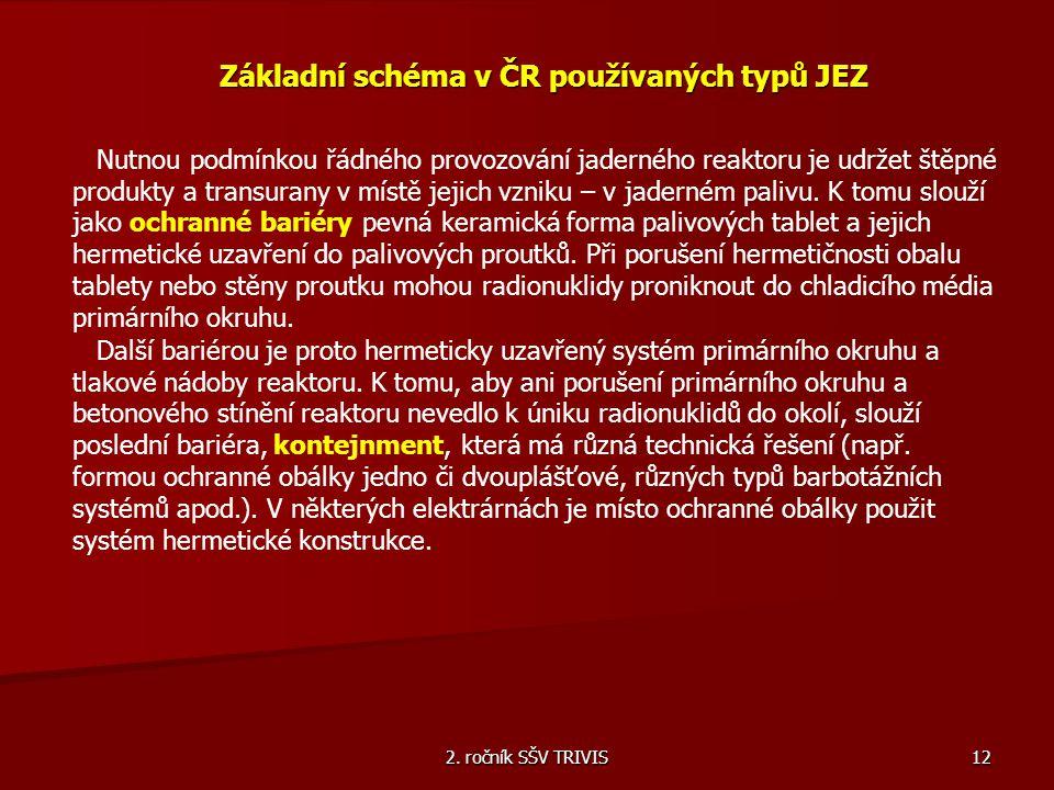 2. ročník SŠV TRIVIS 12 Základní schéma v ČR používaných typů JEZ Nutnou podmínkou řádného provozování jaderného reaktoru je udržet štěpné produkty a