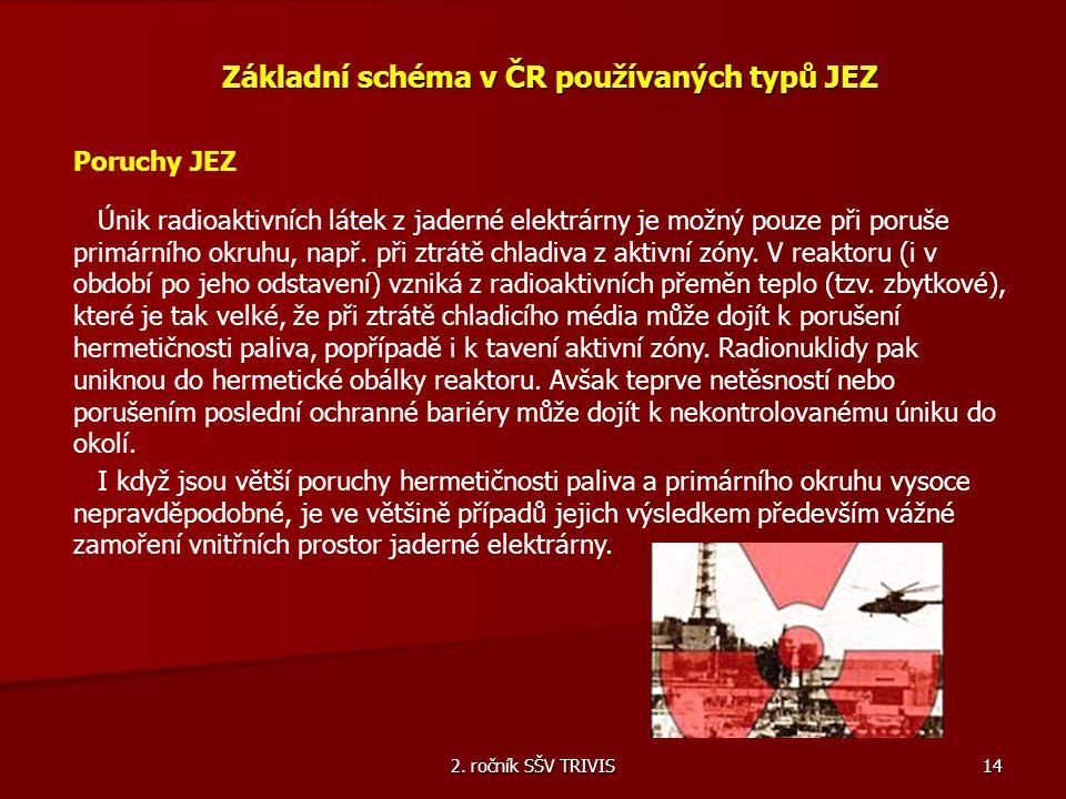 2. ročník SŠV TRIVIS 14 Základní schéma v ČR používaných typů JEZ Poruchy JEZ Únik radioaktivních látek z jaderné elektrárny je možný pouze při poruše