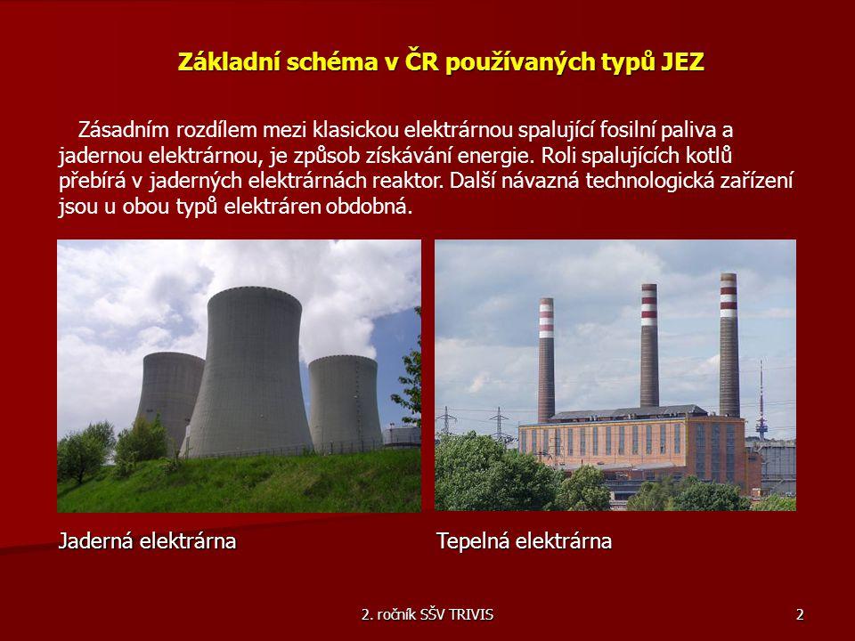 2 Základní schéma v ČR používaných typů JEZ Zásadním rozdílem mezi klasickou elektrárnou spalující fosilní paliva a jadernou elektrárnou, je způsob zí