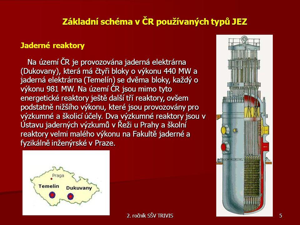 2. ročník SŠV TRIVIS 5 Základní schéma v ČR používaných typů JEZ Jaderné reaktory Na území ČR je provozována jaderná elektrárna (Dukovany), která má č