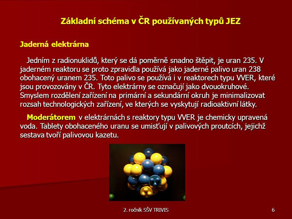 2. ročník SŠV TRIVIS 6 Základní schéma v ČR používaných typů JEZ Jaderná elektrárna Jedním z radionuklidů, který se dá poměrně snadno štěpit, je uran