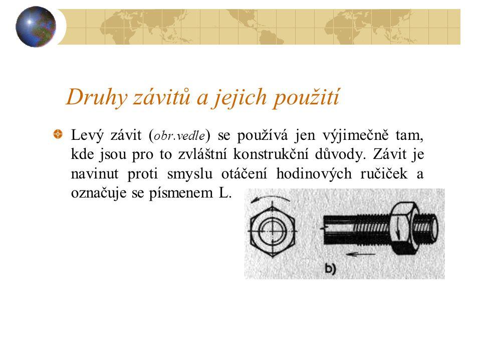 Druhy závitů a jejich použití Pravý závit je vytvořen na základním válci - dříku (obr. vedle). Šroub se utahuje ve smyslu otáčení hodinových ručiček.