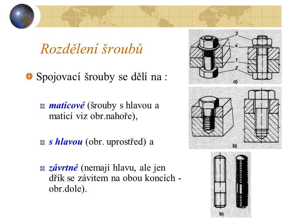 Rozdělení šroubů V praxi používáme mnoho druhů šroubů a šroubových spojů. O jejich volbě rozhodují podmínky konstrukční, provozní, montážní aj. Použív