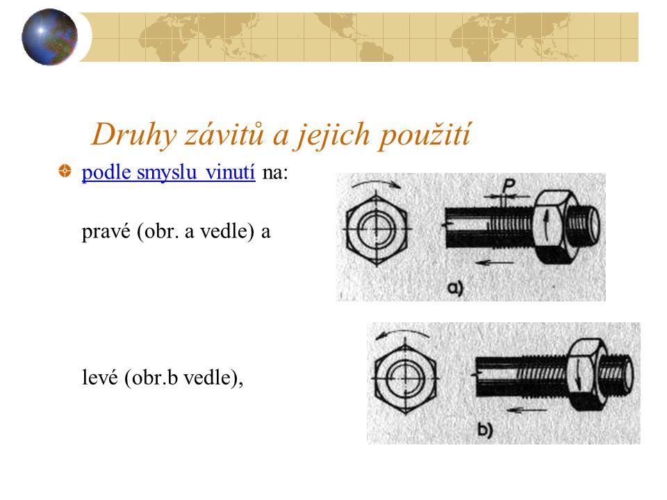 4.2.2Druhy závitů a jejich použití Funkční částí šroubu a matice je závit ; vznikne vyříznutím šroubovité drážky určitého profilu do dříku šroubu nebo