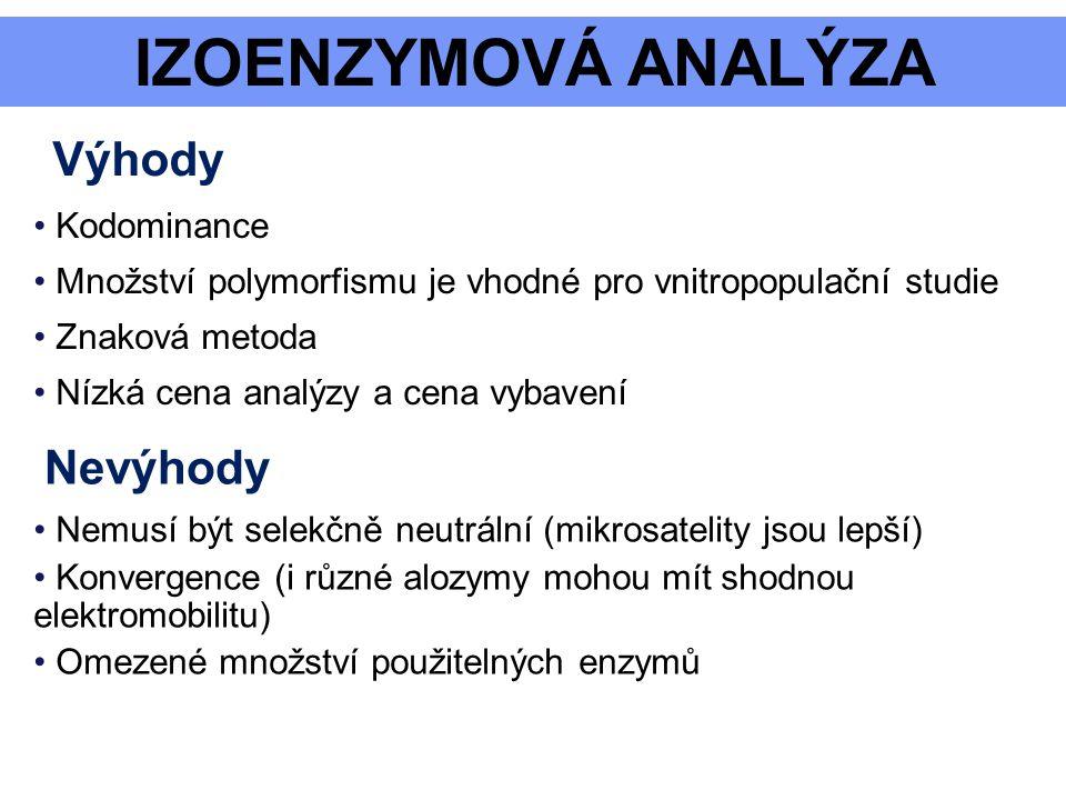 IZOENZYMOVÁ ANALÝZA Kodominance Množství polymorfismu je vhodné pro vnitropopulační studie Znaková metoda Nízká cena analýzy a cena vybavení Výhody Ne