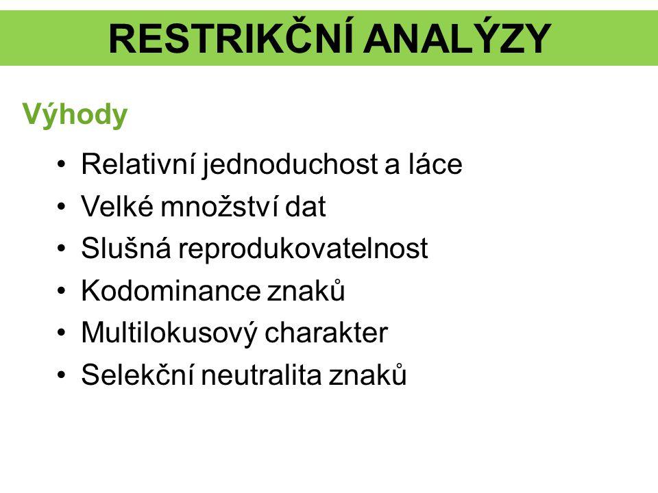 RESTRIKČNÍ ANALÝZY Výhody Relativní jednoduchost a láce Velké množství dat Slušná reprodukovatelnost Kodominance znaků Multilokusový charakter Selekčn