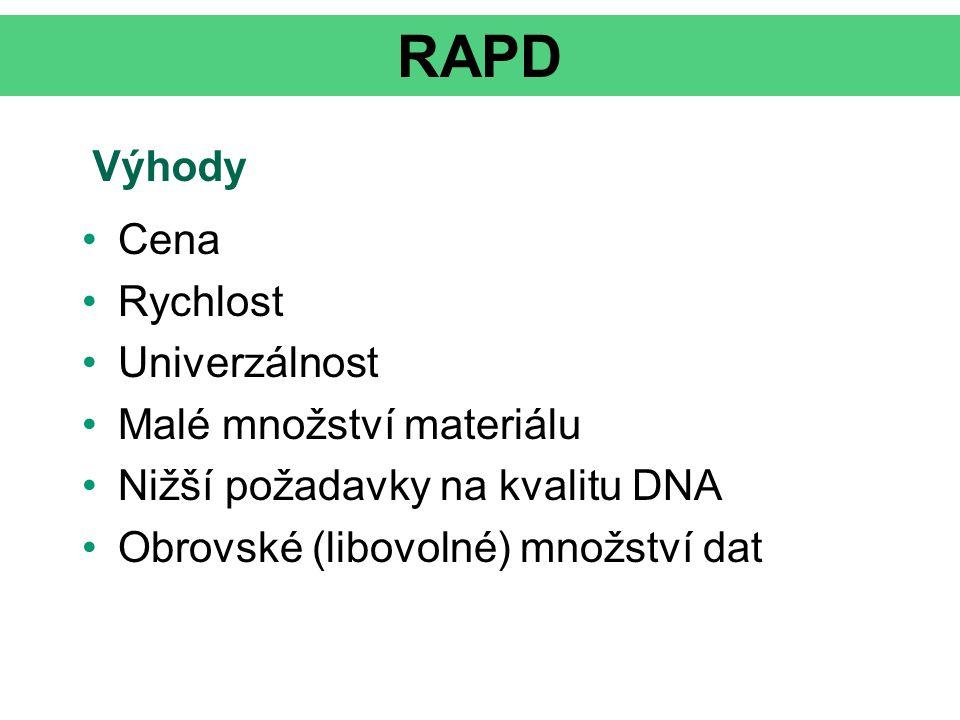 RAPD Cena Rychlost Univerzálnost Malé množství materiálu Nižší požadavky na kvalitu DNA Obrovské (libovolné) množství dat Výhody