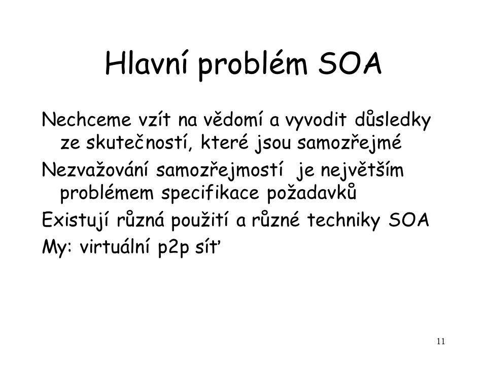 11 Hlavní problém SOA Nechceme vzít na vědomí a vyvodit důsledky ze skutečností, které jsou samozřejmé Nezvažování samozřejmostí je největším problémem specifikace požadavků Existují různá použití a různé techniky SOA My: virtuální p2p síť