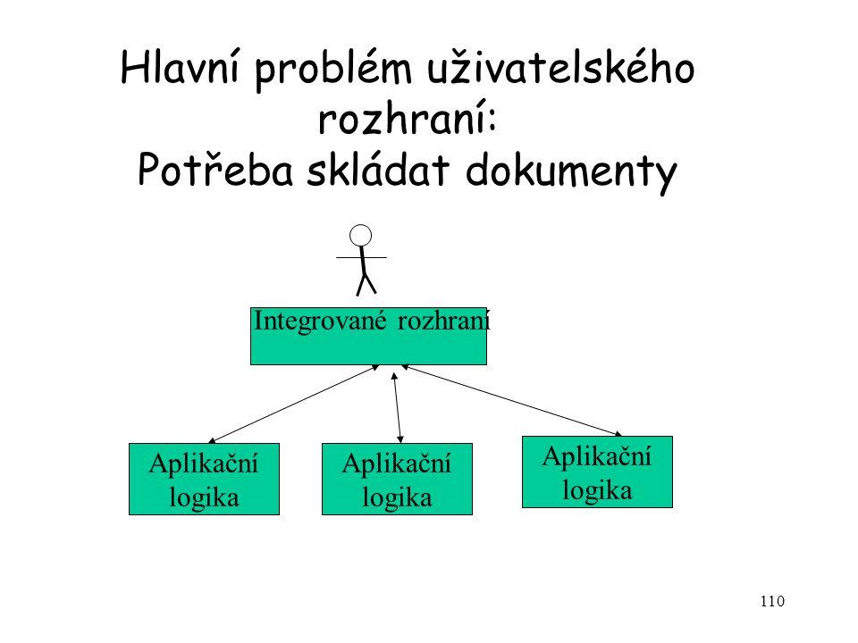 110 Hlavní problém uživatelského rozhraní: Potřeba skládat dokumenty Integrované rozhraní Aplikační logika Aplikační logika Aplikační logika