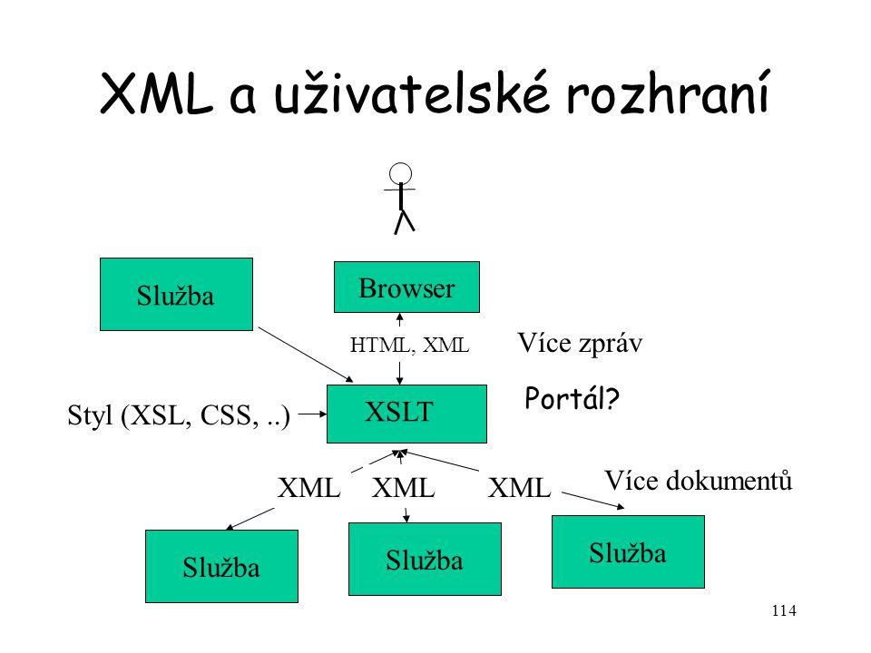 114 XML a uživatelské rozhraní Služba XSLT XML Styl (XSL, CSS,..) Browser HTML, XML Více zpráv Více dokumentů Služba Portál?