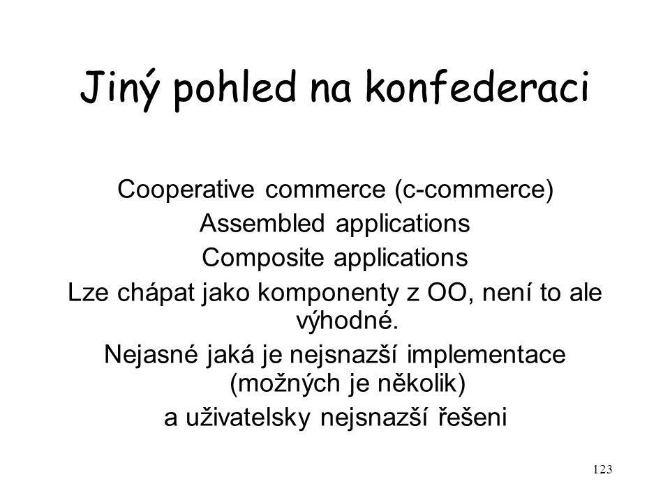 123 Jiný pohled na konfederaci Cooperative commerce (c-commerce) Assembled applications Composite applications Lze chápat jako komponenty z OO, není to ale výhodné.