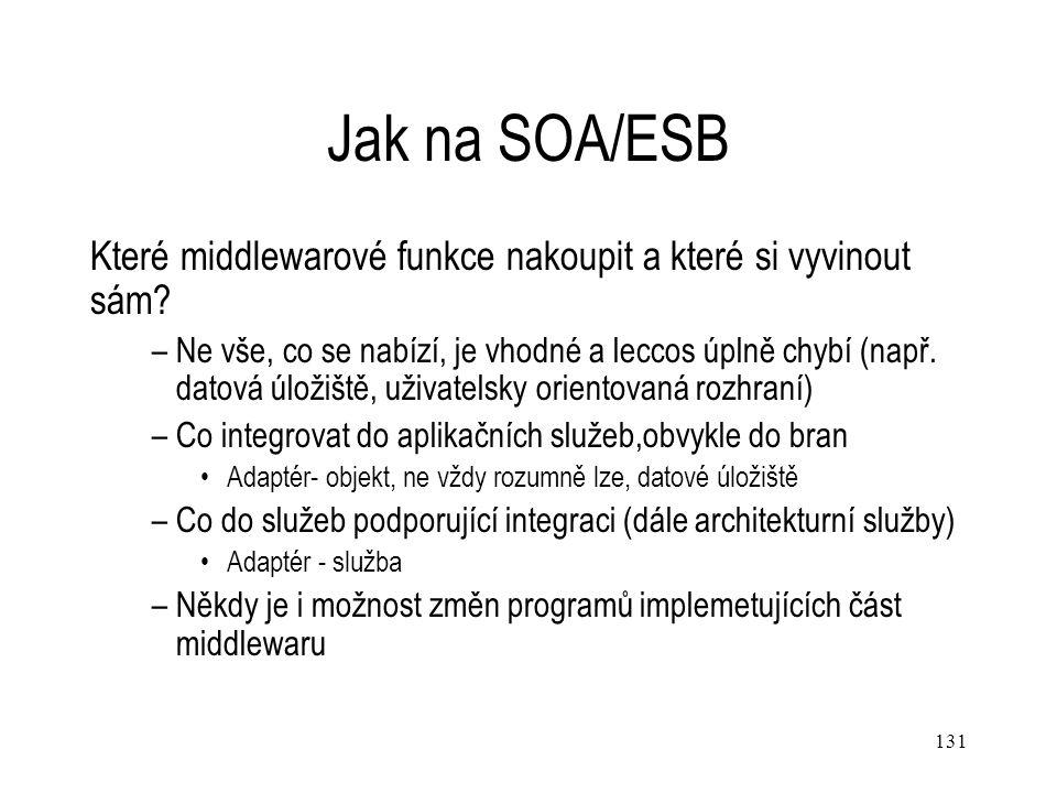 131 Jak na SOA/ESB Které middlewarové funkce nakoupit a které si vyvinout sám.