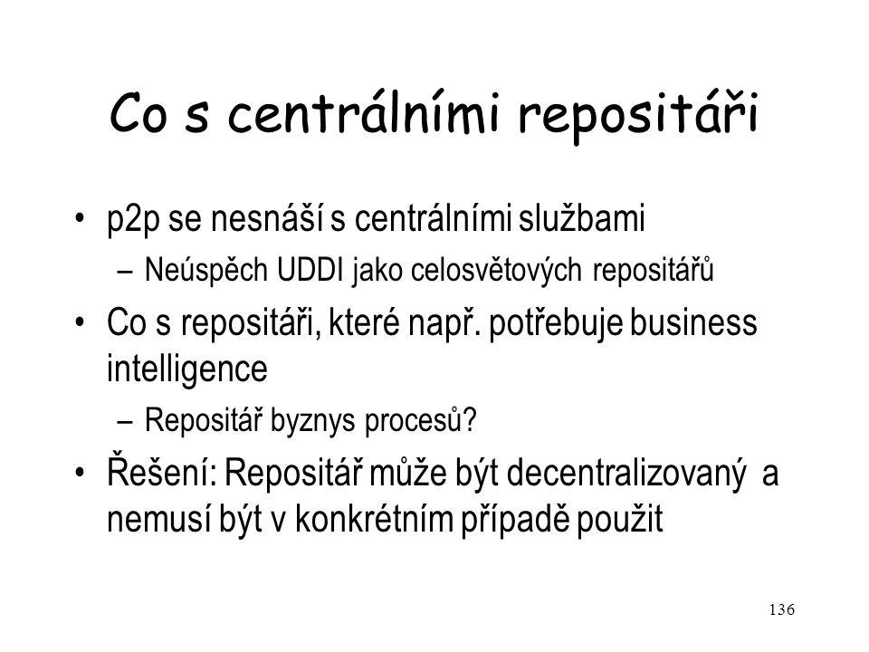 136 Co s centrálními repositáři p2p se nesnáší s centrálními službami –Neúspěch UDDI jako celosvětových repositářů Co s repositáři, které např.
