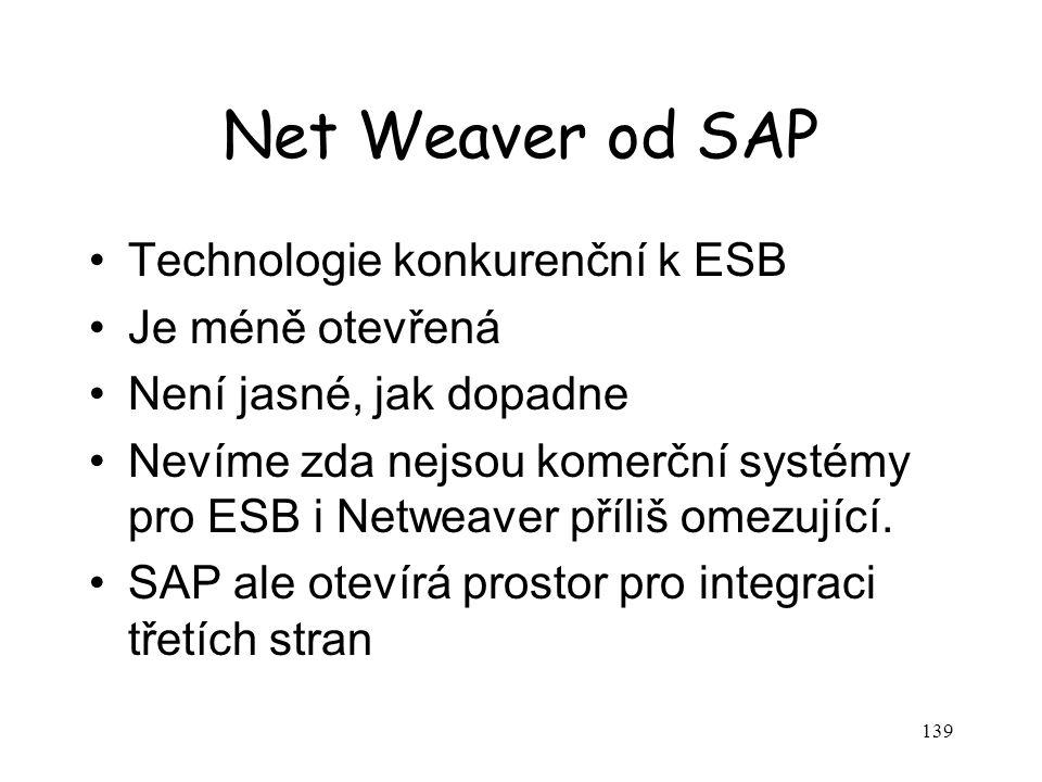139 Net Weaver od SAP Technologie konkurenční k ESB Je méně otevřená Není jasné, jak dopadne Nevíme zda nejsou komerční systémy pro ESB i Netweaver příliš omezující.