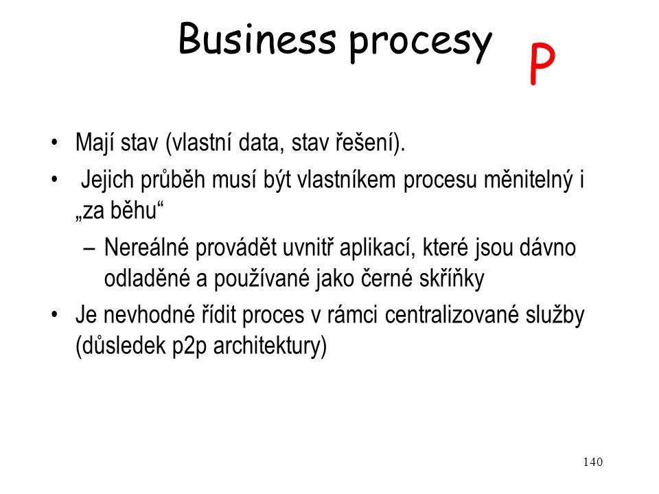 140 Business procesy Mají stav (vlastní data, stav řešení).