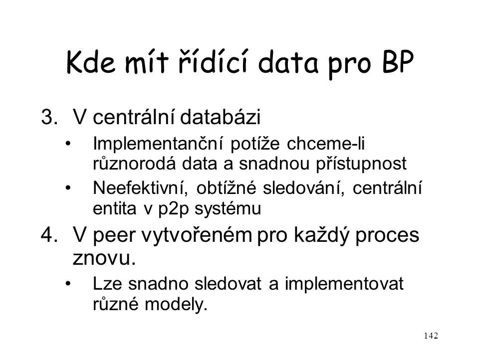 142 Kde mít řídící data pro BP 3.V centrální databázi Implementanční potíže chceme-li různorodá data a snadnou přístupnost Neefektivní, obtížné sledování, centrální entita v p2p systému 4.V peer vytvořeném pro každý proces znovu.