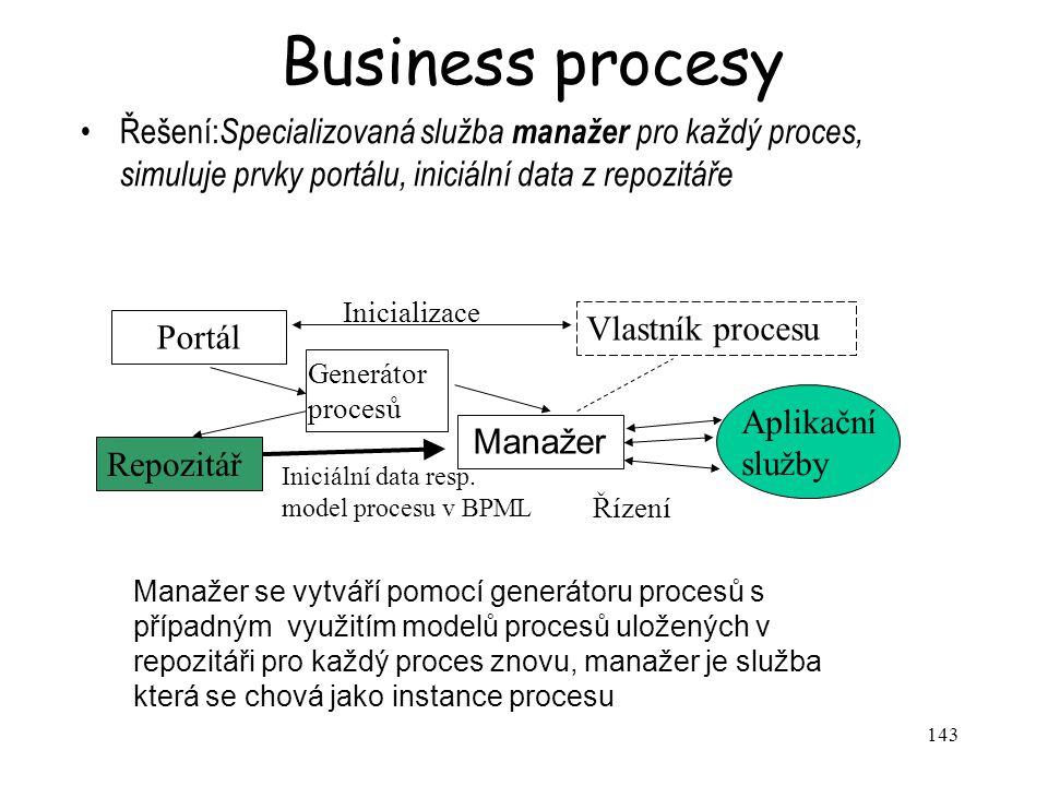 143 Business procesy Řešení: Specializovaná služba manažer pro každý proces, simuluje prvky portálu, iniciální data z repozitáře Portál Vlastník procesu Repozitář Manažer Aplikační služby Inicializace Řízení Iniciální data resp.