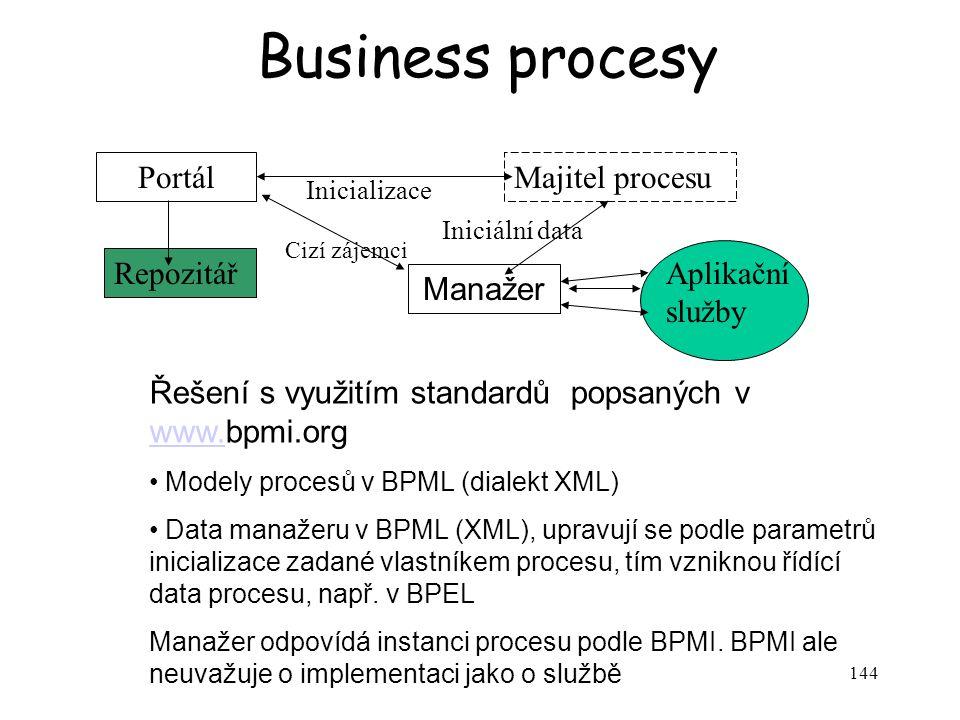 144 Business procesy PortálMajitel procesu Repozitář Manažer Aplikační služby Inicializace Iniciální data Řízení Řešení s využitím standardů popsaných v www.bpmi.org www.