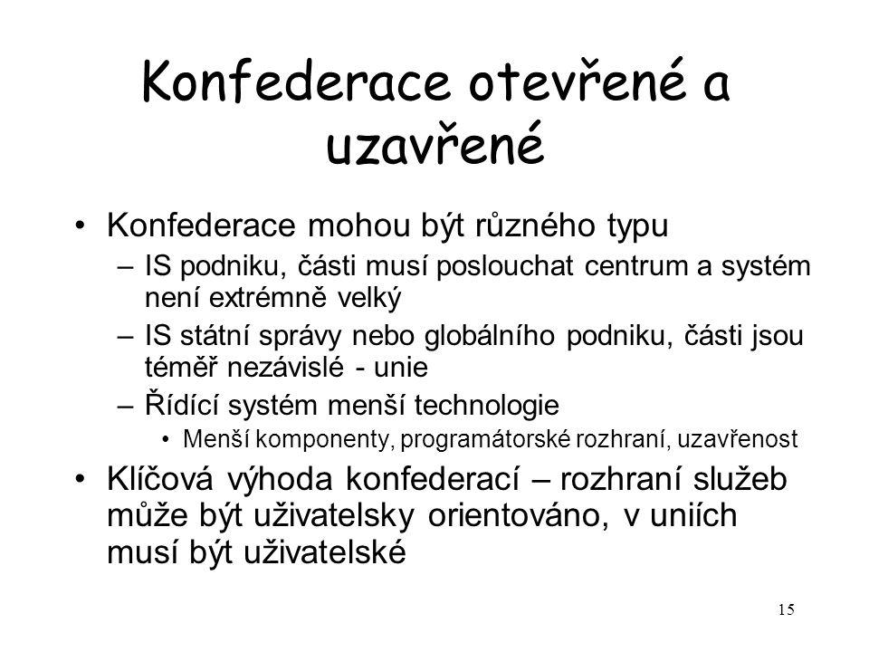 15 Konfederace otevřené a uzavřené Konfederace mohou být různého typu –IS podniku, části musí poslouchat centrum a systém není extrémně velký –IS státní správy nebo globálního podniku, části jsou téměř nezávislé - unie –Řídící systém menší technologie Menší komponenty, programátorské rozhraní, uzavřenost Klíčová výhoda konfederací – rozhraní služeb může být uživatelsky orientováno, v uniích musí být uživatelské