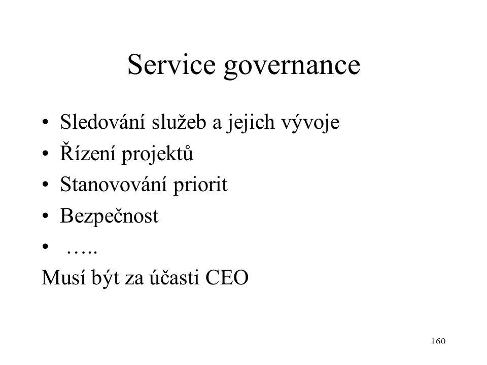 160 Service governance Sledování služeb a jejich vývoje Řízení projektů Stanovování priorit Bezpečnost …..