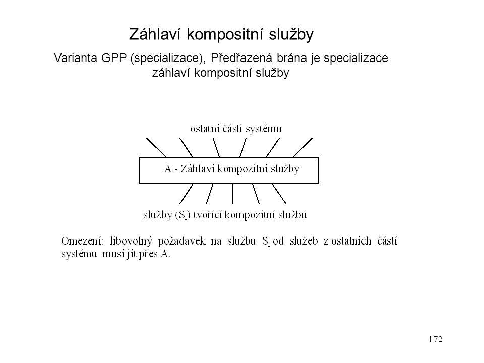 172 Záhlaví kompositní služby Varianta GPP (specializace), Předřazená brána je specializace záhlaví kompositní služby