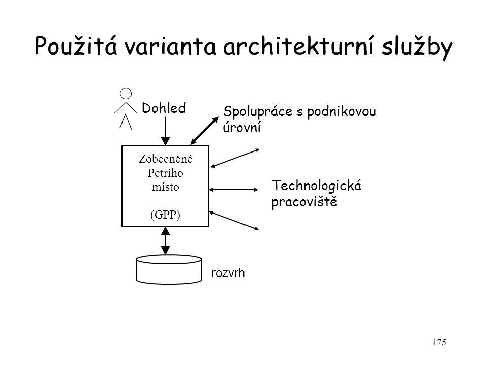 175 Použitá varianta architekturní služby rozvrh Zobecněné Petriho místo (GPP) Dohled Technologická pracoviště Spolupráce s podnikovou úrovní