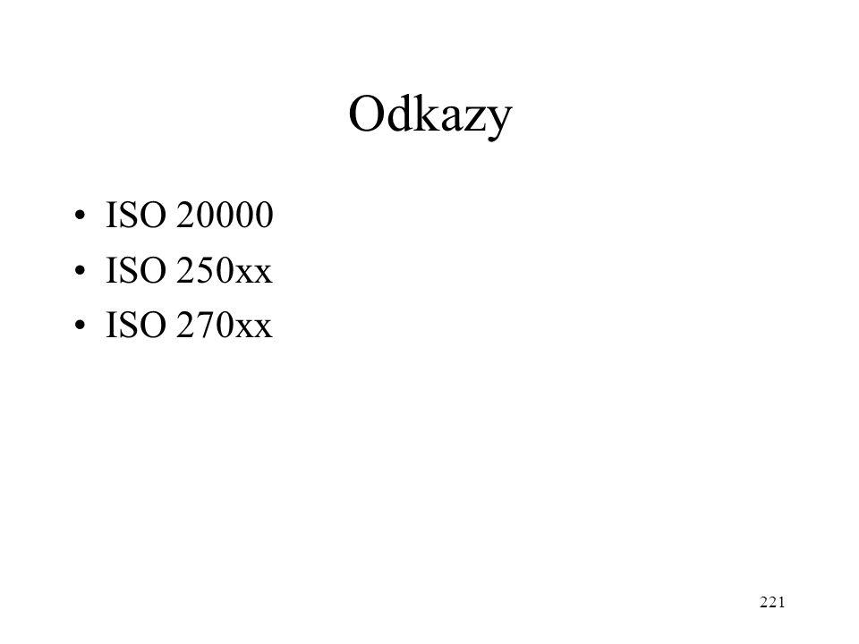 221 Odkazy ISO 20000 ISO 250xx ISO 270xx
