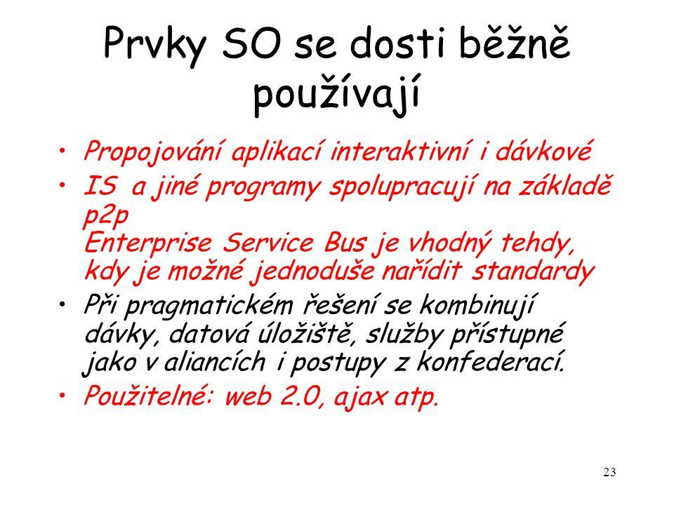 23 Prvky SO se dosti běžně používají Propojování aplikací interaktivní i dávkové IS a jiné programy spolupracují na základě p2p Enterprise Service Bus je vhodný tehdy, kdy je možné jednoduše nařídit standardy Při pragmatickém řešení se kombinují dávky, datová úložiště, služby přístupné jako v aliancích i postupy z konfederací.