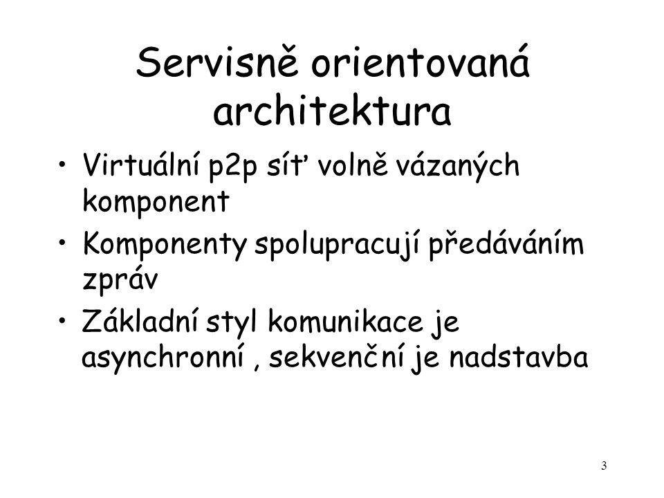 """134 Integrace dávkového programu do SOA Architekturní služba """"Datové úložiště Dávková služba Vstupní/výstupní kolekce dat řídící zprávy ostatní služby uživatelé nebo """"řídící služby Architekturní služba, nástroj budování architektury"""