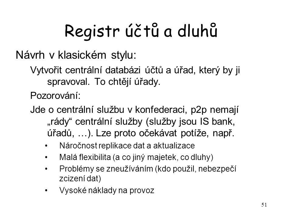51 Registr účtů a dluhů Návrh v klasickém stylu: Vytvořit centrální databázi účtů a úřad, který by ji spravoval.