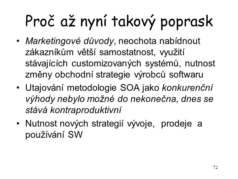 72 Proč až nyní takový poprask Marketingové důvody, neochota nabídnout zákazníkům větší samostatnost, využití stávajících customizovaných systémů, nutnost změny obchodní strategie výrobců softwaru Utajování metodologie SOA jako konkurenční výhody nebylo možné do nekonečna, dnes se stává kontraproduktivní Nutnost nových strategií vývoje, prodeje a používání SW