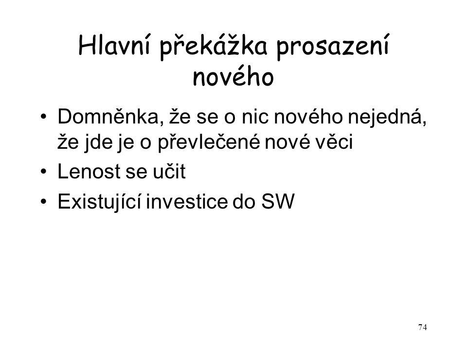 74 Hlavní překážka prosazení nového Domněnka, že se o nic nového nejedná, že jde je o převlečené nové věci Lenost se učit Existující investice do SW