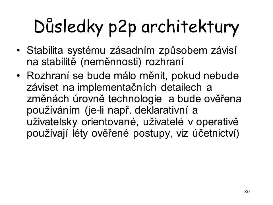 80 Důsledky p2p architektury Stabilita systému zásadním způsobem závisí na stabilitě (neměnnosti) rozhraní Rozhraní se bude málo měnit, pokud nebude záviset na implementačních detailech a změnách úrovně technologie a bude ověřena používáním (je-li např.