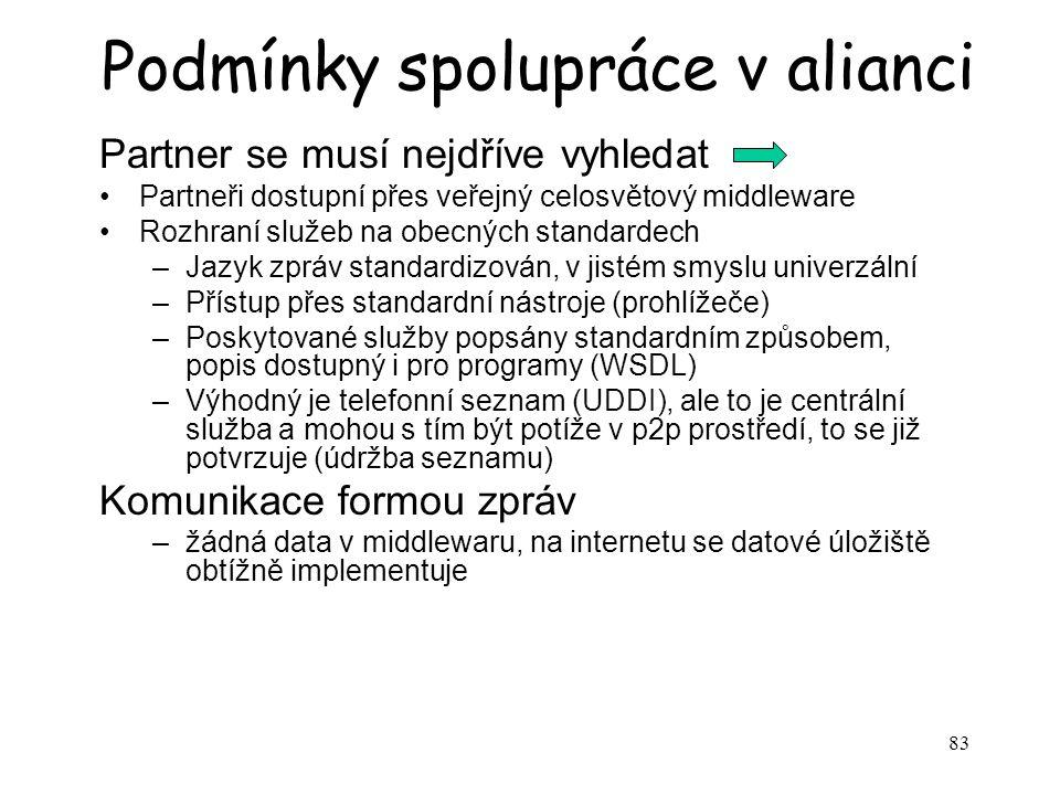 83 Podmínky spolupráce v alianci Partner se musí nejdříve vyhledat Partneři dostupní přes veřejný celosvětový middleware Rozhraní služeb na obecných standardech –Jazyk zpráv standardizován, v jistém smyslu univerzální –Přístup přes standardní nástroje (prohlížeče) –Poskytované služby popsány standardním způsobem, popis dostupný i pro programy (WSDL) –Výhodný je telefonní seznam (UDDI), ale to je centrální služba a mohou s tím být potíže v p2p prostředí, to se již potvrzuje (údržba seznamu) Komunikace formou zpráv –žádná data v middlewaru, na internetu se datové úložiště obtížně implementuje