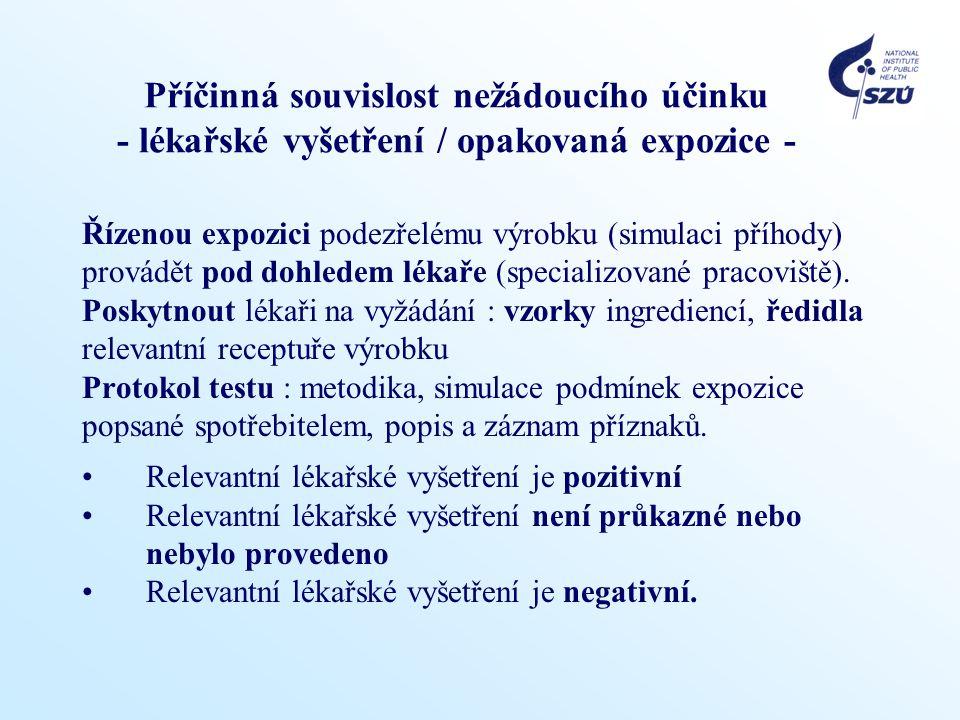 Příčinná souvislost nežádoucího účinku - lékařské vyšetření / opakovaná expozice - Řízenou expozici podezřelému výrobku (simulaci příhody) provádět pod dohledem lékaře (specializované pracoviště).