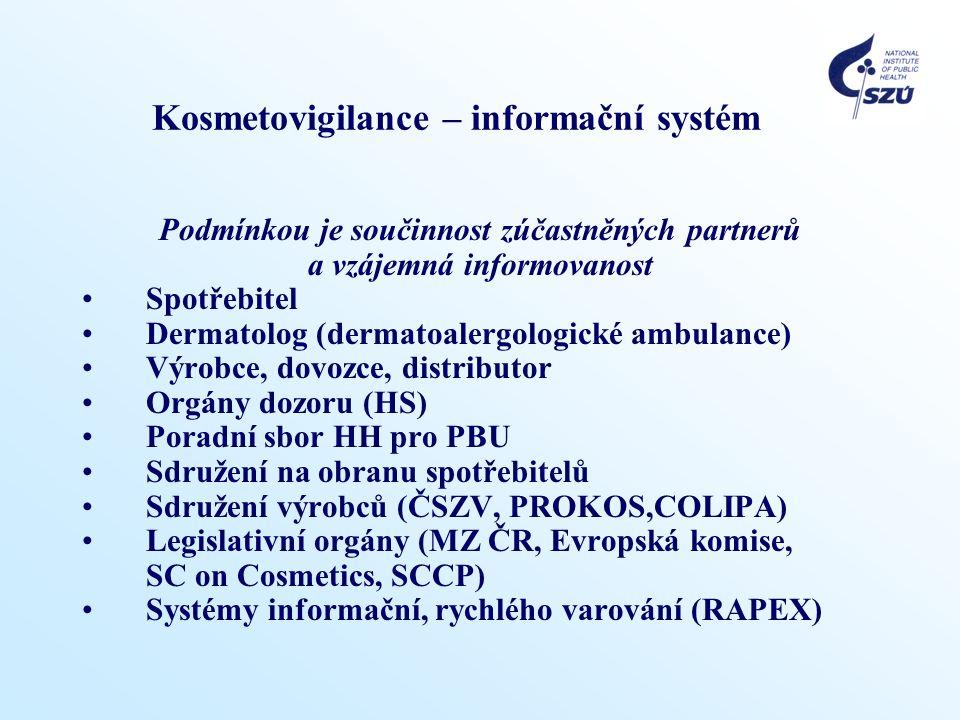 Kosmetovigilance – informační systém Podmínkou je součinnost zúčastněných partnerů a vzájemná informovanost Spotřebitel Dermatolog (dermatoalergologické ambulance) Výrobce, dovozce, distributor Orgány dozoru (HS) Poradní sbor HH pro PBU Sdružení na obranu spotřebitelů Sdružení výrobců (ČSZV, PROKOS,COLIPA) Legislativní orgány (MZ ČR, Evropská komise, SC on Cosmetics, SCCP) Systémy informační, rychlého varování (RAPEX)