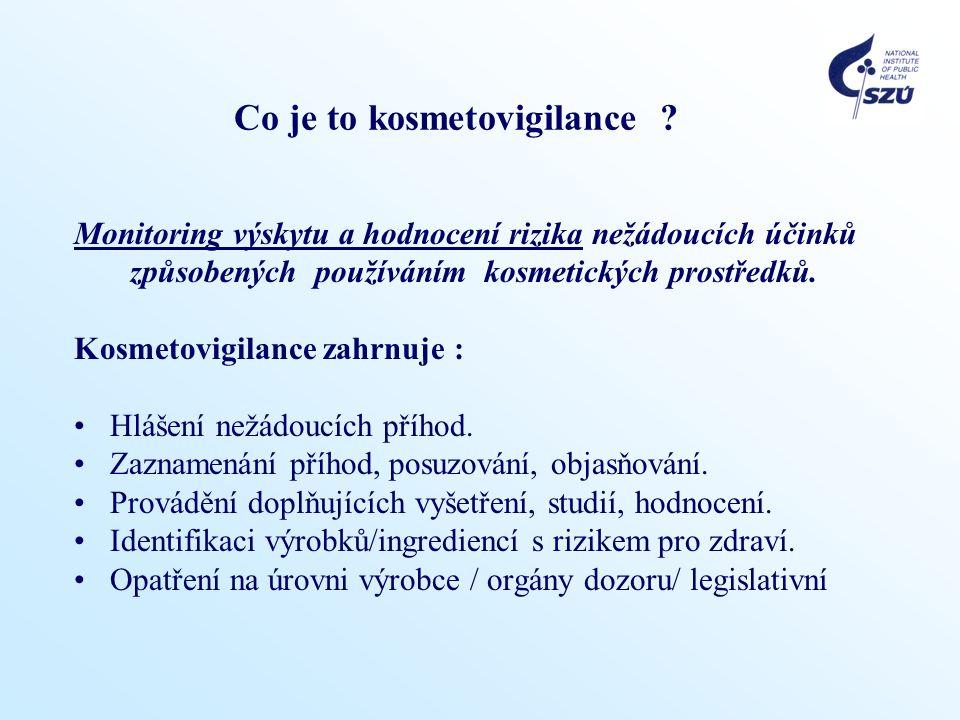 Co je to kosmetovigilance ? Monitoring výskytu a hodnocení rizika nežádoucích účinků způsobených používáním kosmetických prostředků. Kosmetovigilance