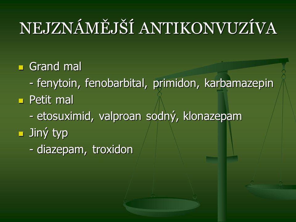 NEJZNÁMĚJŠÍ ANTIKONVUZÍVA Grand mal Grand mal - fenytoin, fenobarbital, primidon, karbamazepin Petit mal Petit mal - etosuximid, valproan sodný, klona